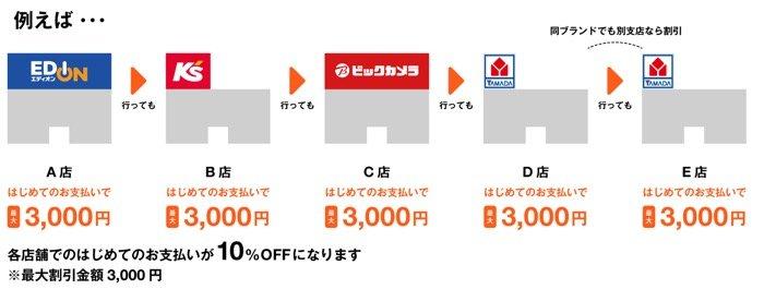 Origami Pay、家電量販店での初回決済で10%オフのキャンペーン実施 ビックカメラ・ヤマダ電機など対象