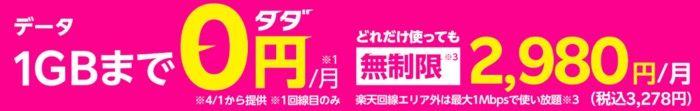 【楽天モバイルvsワイモバイル】高速データ通信