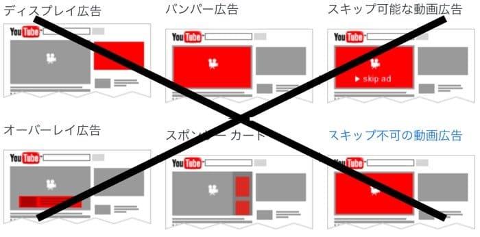 YouTubeプレミアム:広告なし