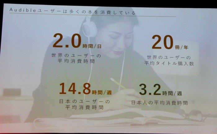 """Amazon Audibleが日本オリジナル作品(ポッドキャスト)を配信開始、""""聴く""""エンターテイメントの新しい形を展開"""
