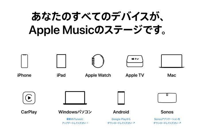 Apple Musicとは