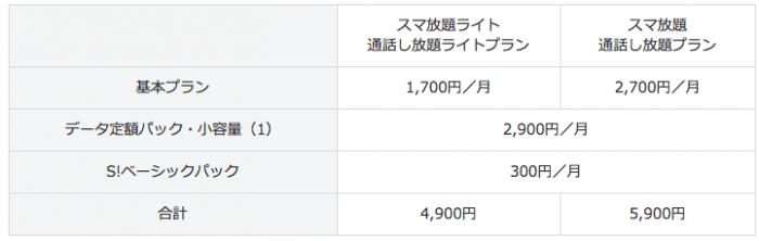 データ定額パック・小容量(1)