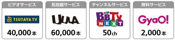 SoftBank SmartTV