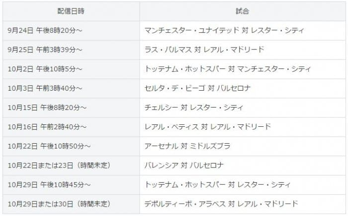 スポナビライブ LINE LIVE