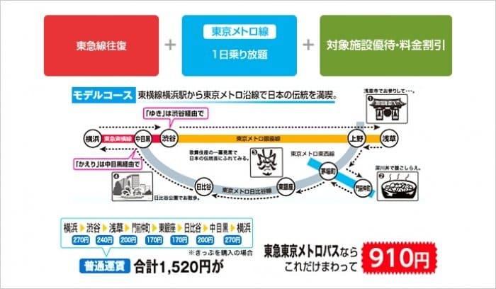 東急東京メトロパス