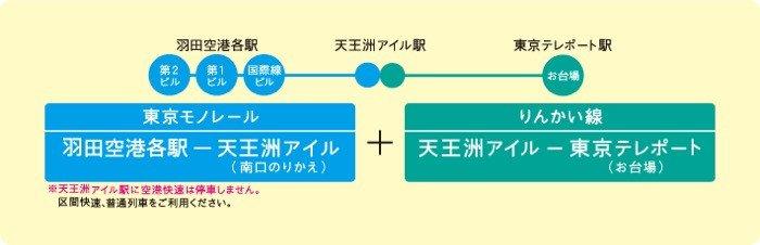 モノレール&お台場ワクワクきっぷ