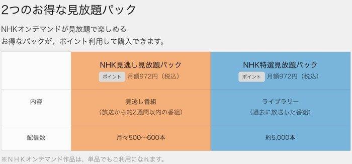 NHKオンデマンド パック詳細