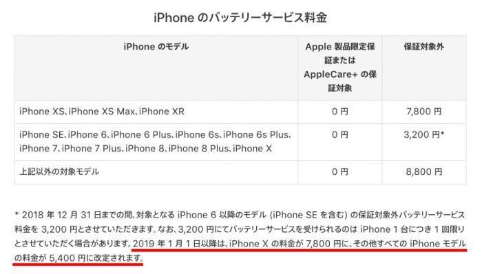 iPhoneバッテリー交換料金、2019年から7800円または5400円に値下げ 3200円の特別価格は年内まで