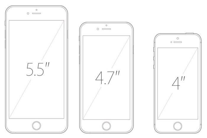 iPhone スクリーンサイズ