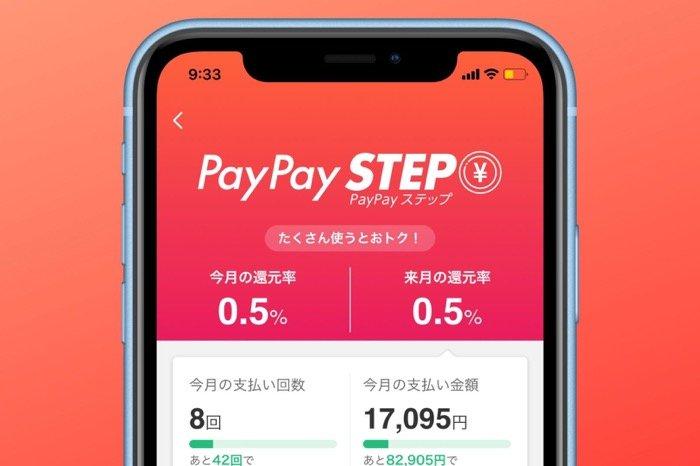 PayPay(ペイペイ)の還元率まとめ──付与率アップや確認の方法も解説