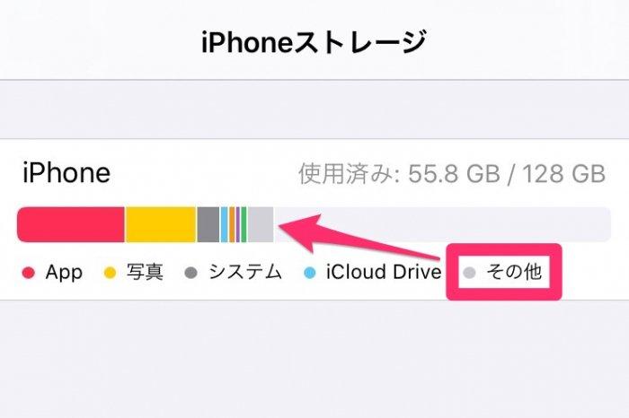 アイフォーン ストレージ その他 IPhoneのストレージ容量不足を解消する方法