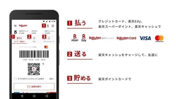 楽天ペイ」アプリにEdyや楽天ポイントカードが統合、送金機能も
