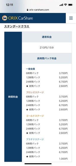 カーシェアリング オリックスカーシェア料金表