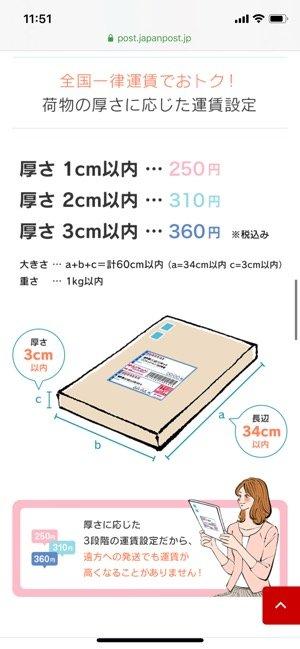 ゆうパケット 日本郵便 サイズと料金