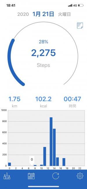 アプリ「歩数計Maipo」 ホーム画面