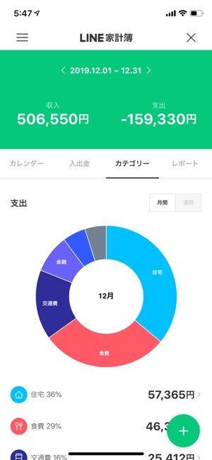 資産管理アプリ LINE家計簿