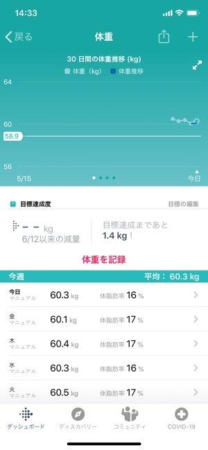 Fitbit 体重記録