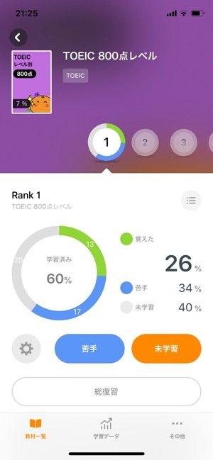 【mikan】テスト
