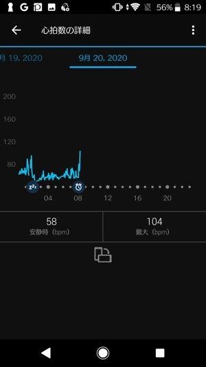 Garmin Connect Mobileの心拍数データ