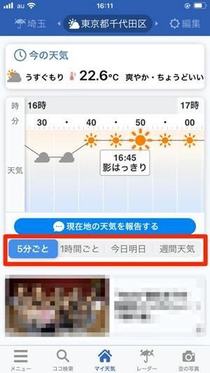目的に応じて予報期間を切り替え、気温や湿度はグラフで表示