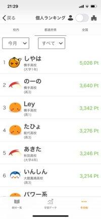 【mikan】都道府県ランキング