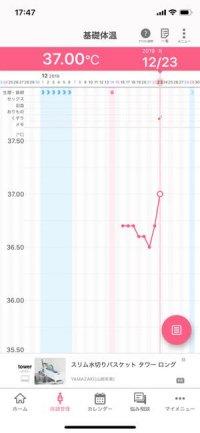 ラルーン アプリ 基礎体温 アプリ おすすめ