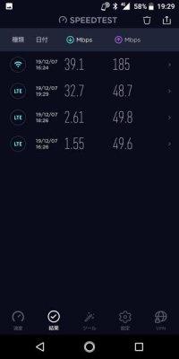 Speedtest.net 回線速度測定 アプリ おすすめ