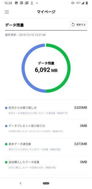 Android データ通信量の確認 LINEモバイル