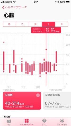 Apple Watch Series 3:心拍数