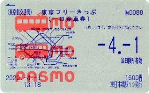 東京フリーきっぷ PASMO