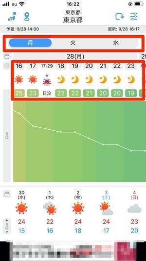 3日先まで、24時間の天気予報を表示