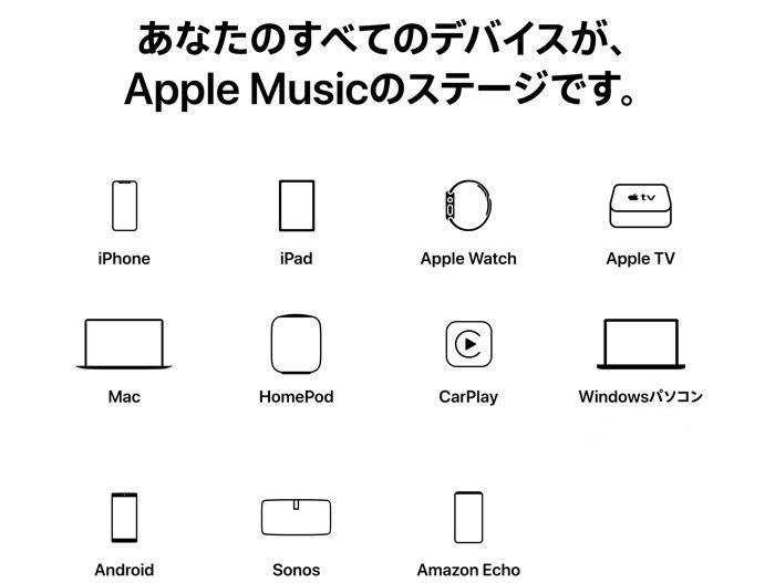 Apple Music 対応デバイス