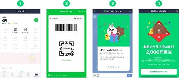 LINE Pay、20%還元の「春の超Payトク祭」開催