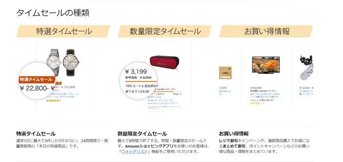 Amazon タイムセールの種類