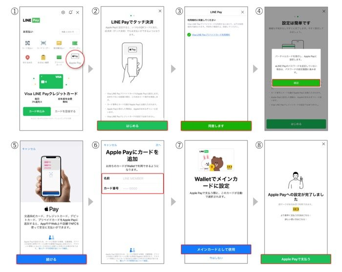 LINE PayがApple Payに対応