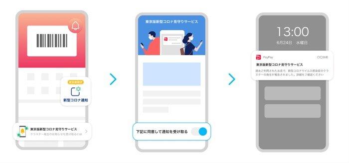 PayPay 「東京版新型コロナ見守りサービス」