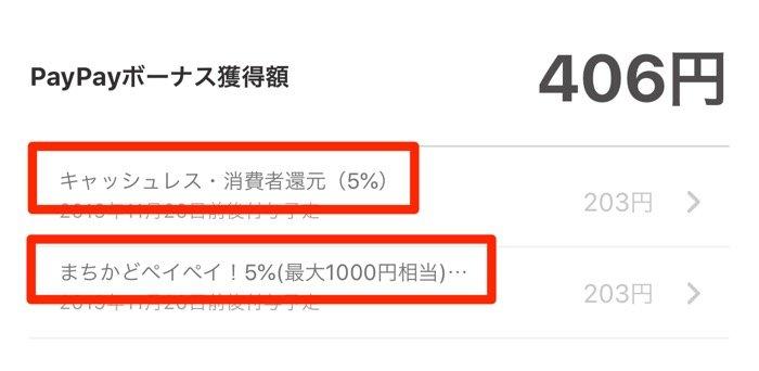 PayPayボーナス(キャッシュレス・消費者還元5%+まちかどペイペイ5%)