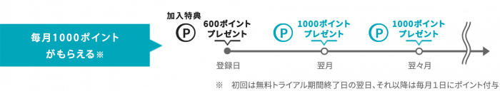 U-NEXT 動画配信サービス