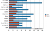 ブラウザアプリの速度を徹底比較 Part1