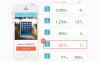 """iPad Airが500円以下で落札、LINE MALLで""""誰とも被らない最安値""""を競る新企画──特許も出願中のゲーム感覚ショッピング"""