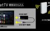 ソフトバンク「SoftBank SmartTV」を2月21日より発売、テレビでTSUTAYA TVやUULAなどが楽しめる