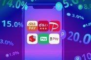 【スマホ決済】今週の鉄板キャンペーン PayPay飲食チェーンで20%還元、宅配ピザやテイクアウト対応店舗も対象