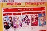 ラノベづくしの「BOOK☆WALKER」年間ランキングが圧巻