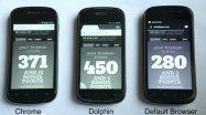 HTML5対応のブラウザアプリ「Dolphin Engine(ベータ版)」が、すごく速い