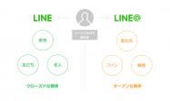 「LINE@」が個人向けに開放、誰もがLINEでオープンなやりとり可能に 複数アカウント所有も