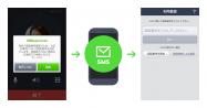 LINE電話に偽装防止プロセス、本当にその番号の持ち主か確認するSMS認証を導入