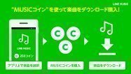LINE MUSICで楽曲のダウンロード販売開始、無料通話の着信音やプロフィールBGMに設定できる