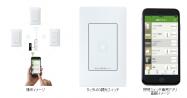 パナソニック、スマホを家じゅうの照明スイッチにできる配線器具を発売