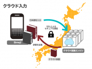 日本語入力アプリ「Simeji」がアップデート、クラウド入力機能を導入し変換精度がアップ