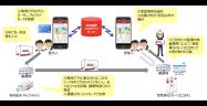 日本郵便、「ゆうパックスマホ割」を開始 アプリからの利用で180円引き
